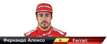 Фернандо Алонсо (Испания), Ferrari